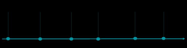 timeline-EN-768x198