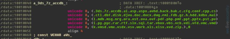 diskcoder-extensiones-cifrar-768x132