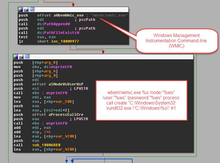 diskcoder-procesos