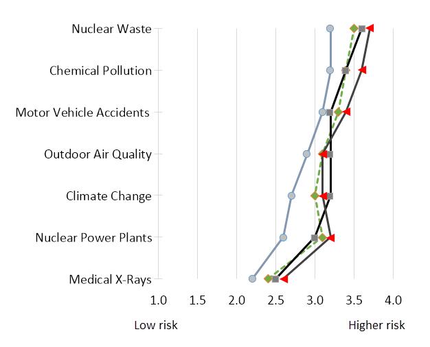 cyber-risk-figure-1