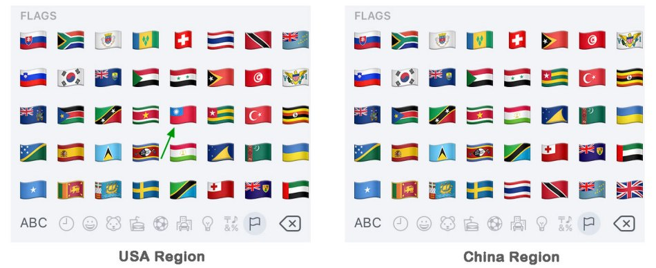flag-lists